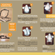 Dépliant Tri fold brochure LACTAMED 2